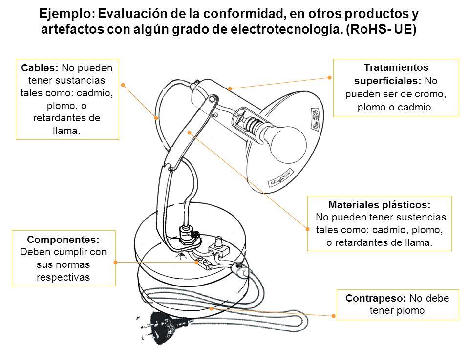 Tratamientos superficiales: No pueden ser de cromo, plomo o cadmio.