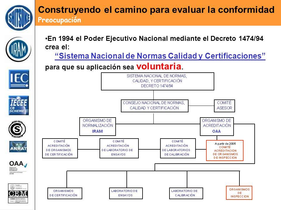 En 1994 el Poder Ejecutivo Nacional mediante el Decreto 1474/94 crea el: Sistema Nacional de Normas Calidad y Certificaciones para que su aplicación sea voluntaria.