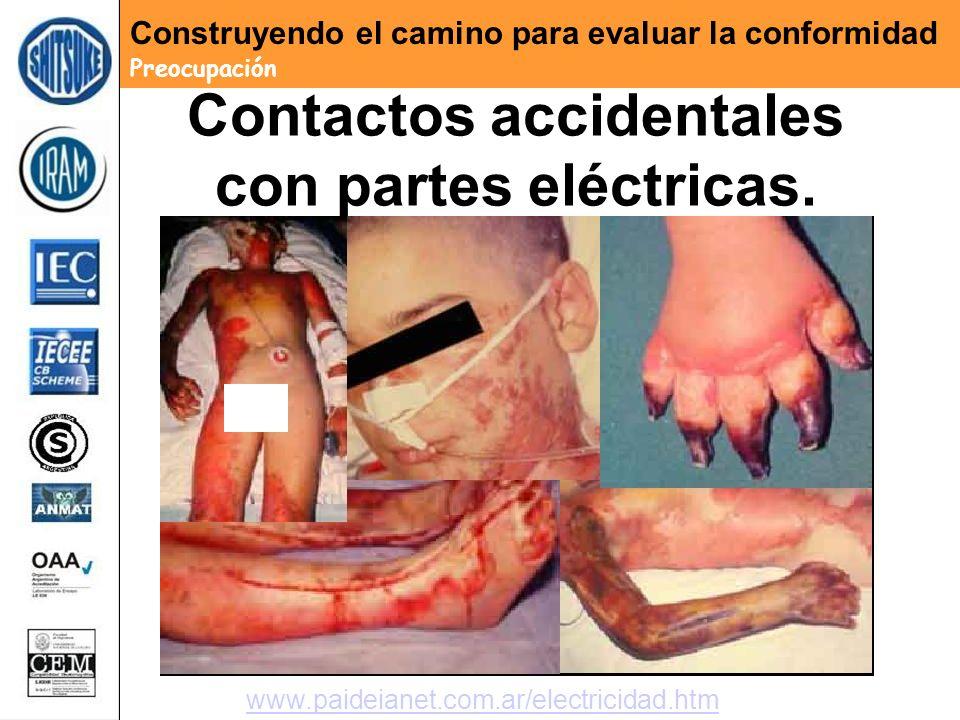 Contactos accidentales con partes eléctricas.
