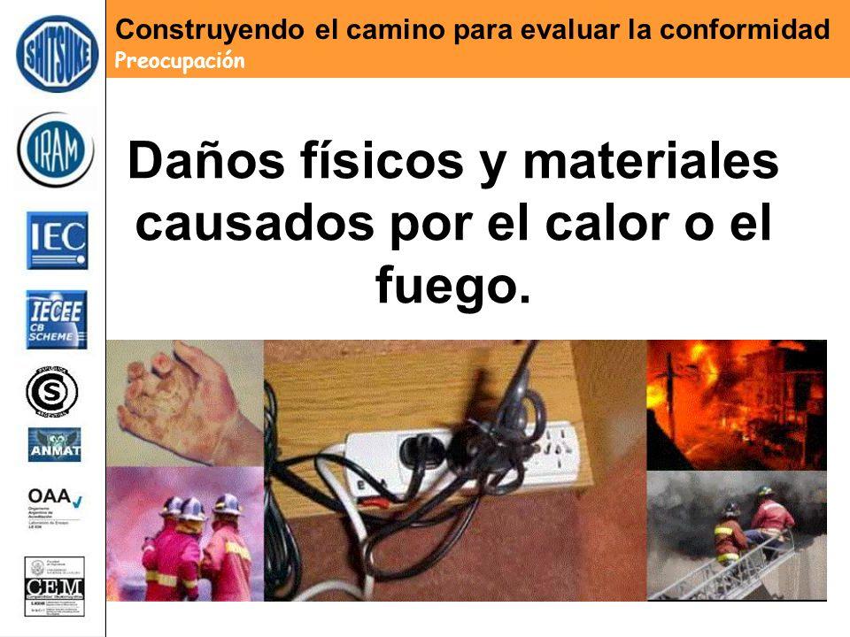 Daños físicos y materiales causados por el calor o el fuego. Construyendo el camino para evaluar la conformidad Preocupación