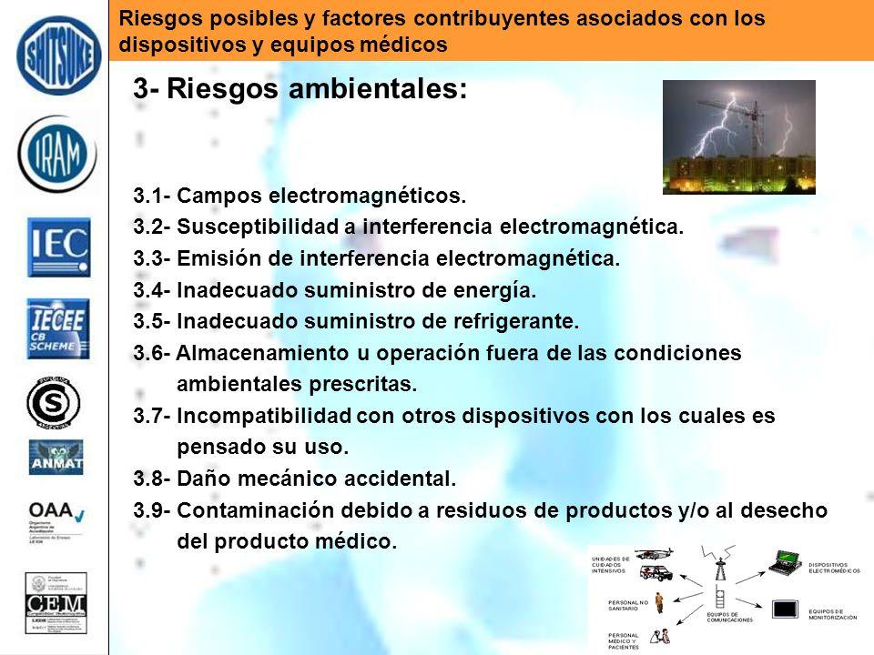 Riesgos posibles y factores contribuyentes asociados con los dispositivos y equipos médicos 3- Riesgos ambientales: 3.1- Campos electromagnéticos. 3.2