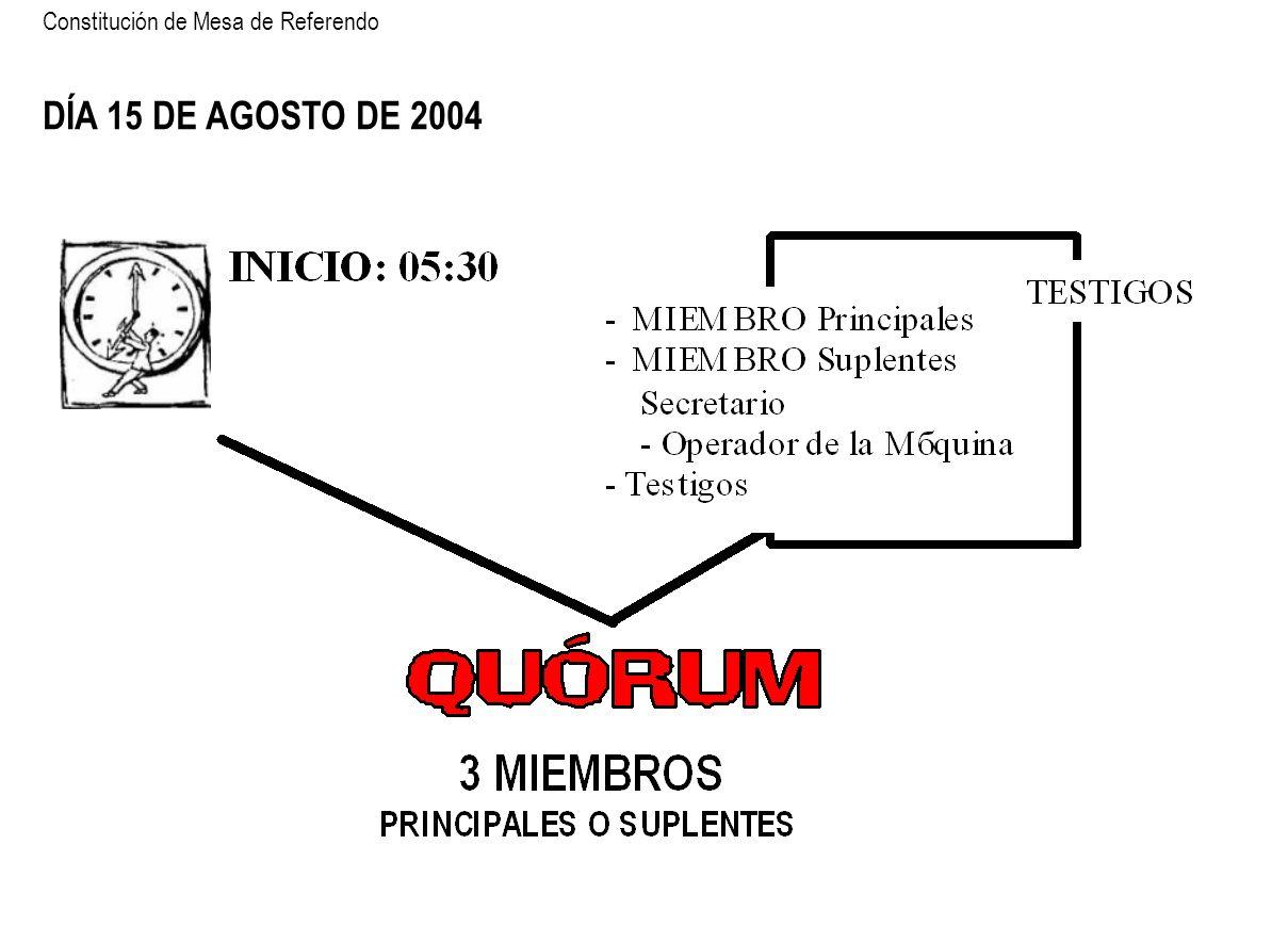 DÍA 15 DE AGOSTO DE 2004 Constitución de Mesa de Referendo