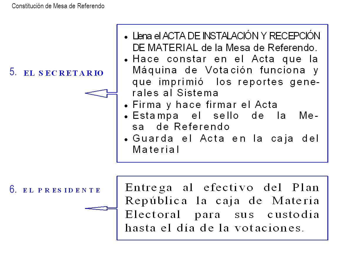Constitución de Mesa de Referendo 5. 6.