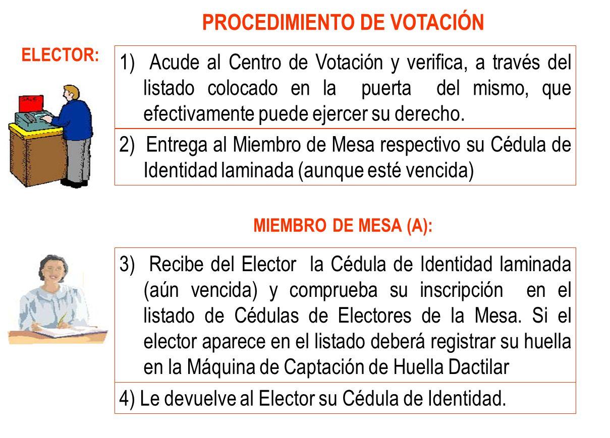 1) Acude al Centro de Votación y verifica, a través del listado colocado en la puerta del mismo, que efectivamente puede ejercer su derecho. PROCEDIMI
