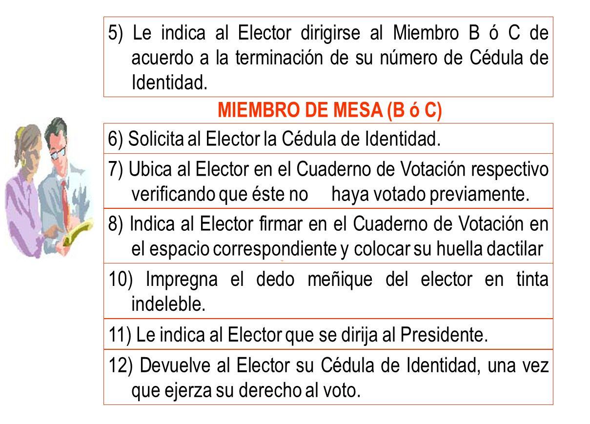 MIEMBRO DE MESA (B ó C) 6) Solicita al Elector la Cédula de Identidad. 7) Ubica al Elector en el Cuaderno de Votación respectivo verificando que éste