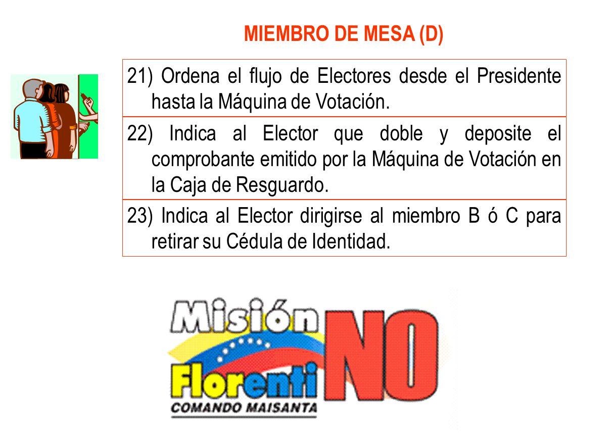 MIEMBRO DE MESA (D) 21) Ordena el flujo de Electores desde el Presidente hasta la Máquina de Votación. 22) Indica al Elector que doble y deposite el c