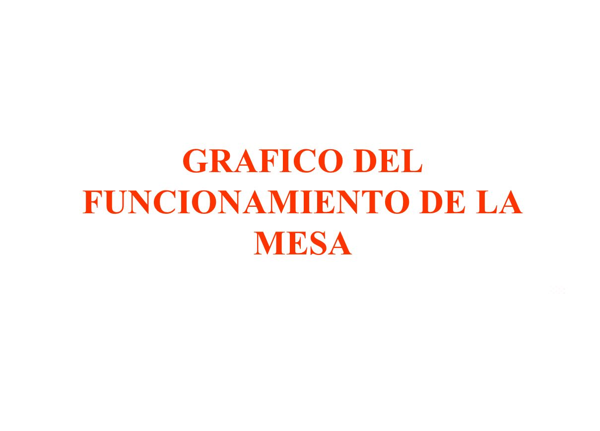 GRAFICO DEL FUNCIONAMIENTO DE LA MESA
