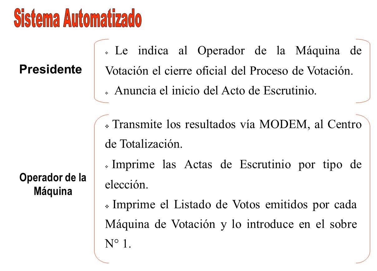 Presidente Le indica al Operador de la Máquina de Votación el cierre oficial del Proceso de Votación. Imprime el Listado de Votos emitidos por cada Má