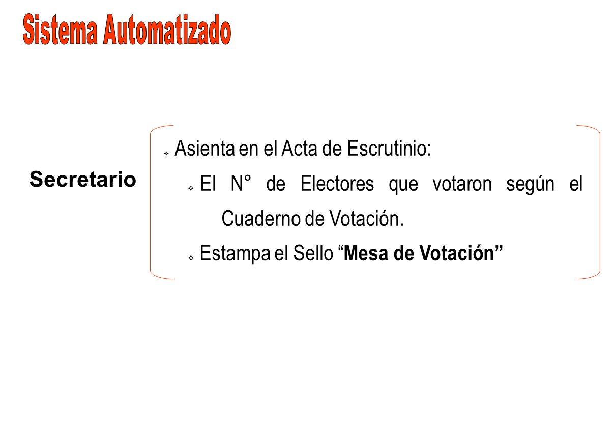 Secretario Asienta en el Acta de Escrutinio: El N° de Electores que votaron según el Cuaderno de Votación. Estampa el Sello Mesa de Votación