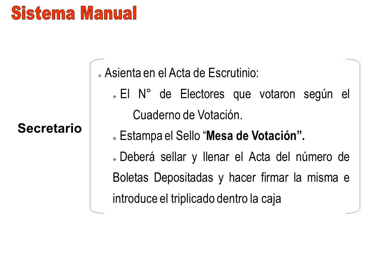 Secretario Asienta en el Acta de Escrutinio: El N° de Electores que votaron según el Cuaderno de Votación. Estampa el Sello Mesa de Votación. Deberá s