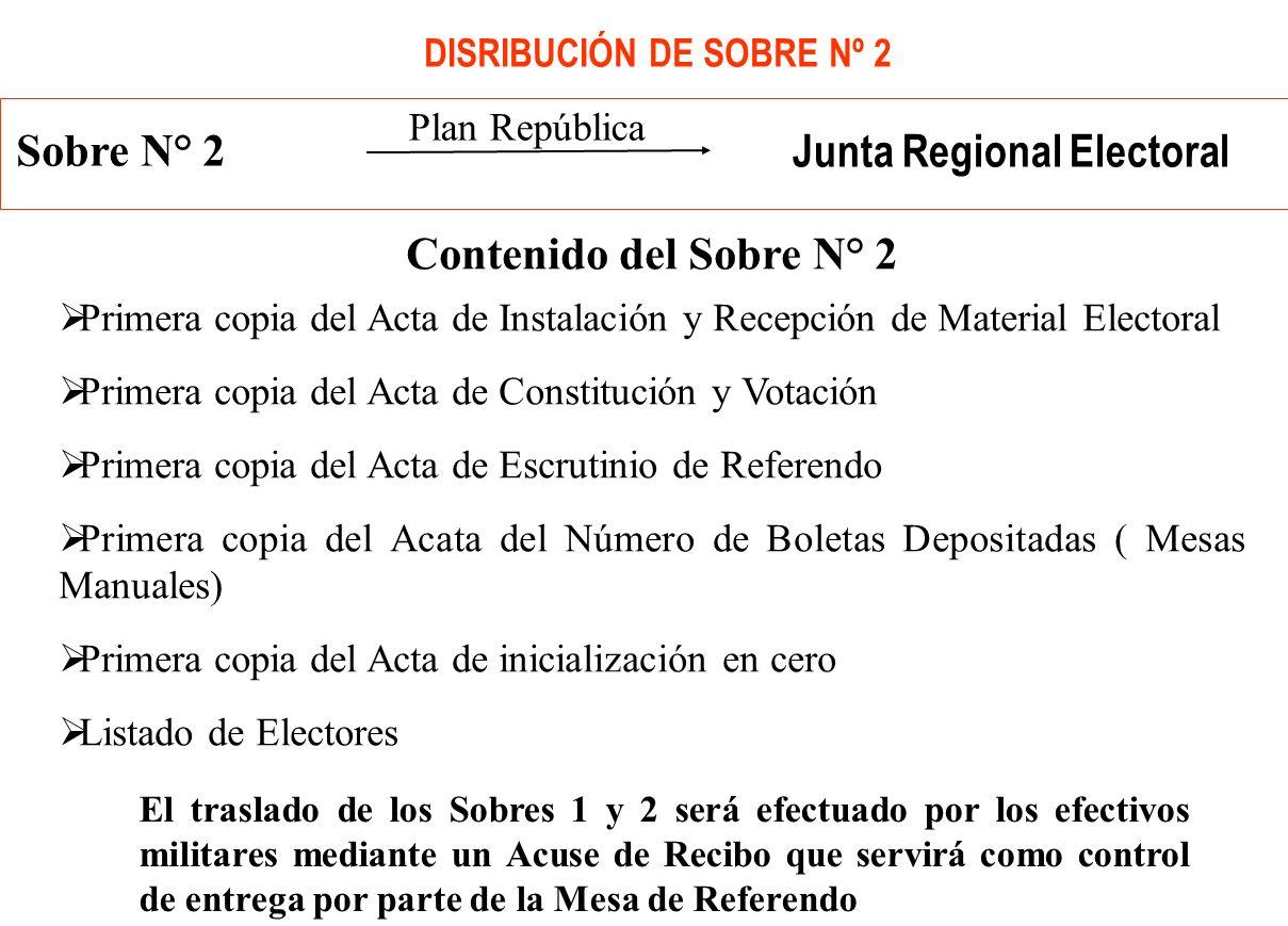 DISRIBUCIÓN DE SOBRE Nº 2 Contenido del Sobre N° 2 Primera copia del Acta de Instalación y Recepción de Material Electoral Primera copia del Acta de C