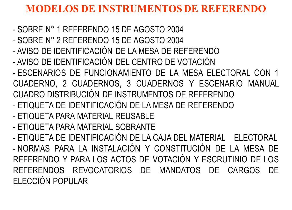 - SOBRE N° 1 REFERENDO 15 DE AGOSTO 2004 - SOBRE N° 2 REFERENDO 15 DE AGOSTO 2004 - AVISO DE IDENTIFICACIÓN DE LA MESA DE REFERENDO - AVISO DE IDENTIFICACIÓN DEL CENTRO DE VOTACIÓN - ESCENARIOS DE FUNCIONAMIENTO DE LA MESA ELECTORAL CON 1 CUADERNO, 2 CUADERNOS, 3 CUADERNOS Y ESCENARIO MANUAL CUADRO DISTRIBUCIÓN DE INSTRUMENTOS DE REFERENDO - ETIQUETA DE IDENTIFICACIÓN DE LA MESA DE REFERENDO - ETIQUETA PARA MATERIAL REUSABLE - ETIQUETA PARA MATERIAL SOBRANTE - ETIQUETA DE IDENTIFICACIÓN DE LA CAJA DEL MATERIAL ELECTORAL - NORMAS PARA LA INSTALACIÓN Y CONSTITUCIÓN DE LA MESA DE REFERENDO Y PARA LOS ACTOS DE VOTACIÓN Y ESCRUTINIO DE LOS REFERENDOS REVOCATORIOS DE MANDATOS DE CARGOS DE ELECCIÓN POPULAR MODELOS DE INSTRUMENTOS DE REFERENDO