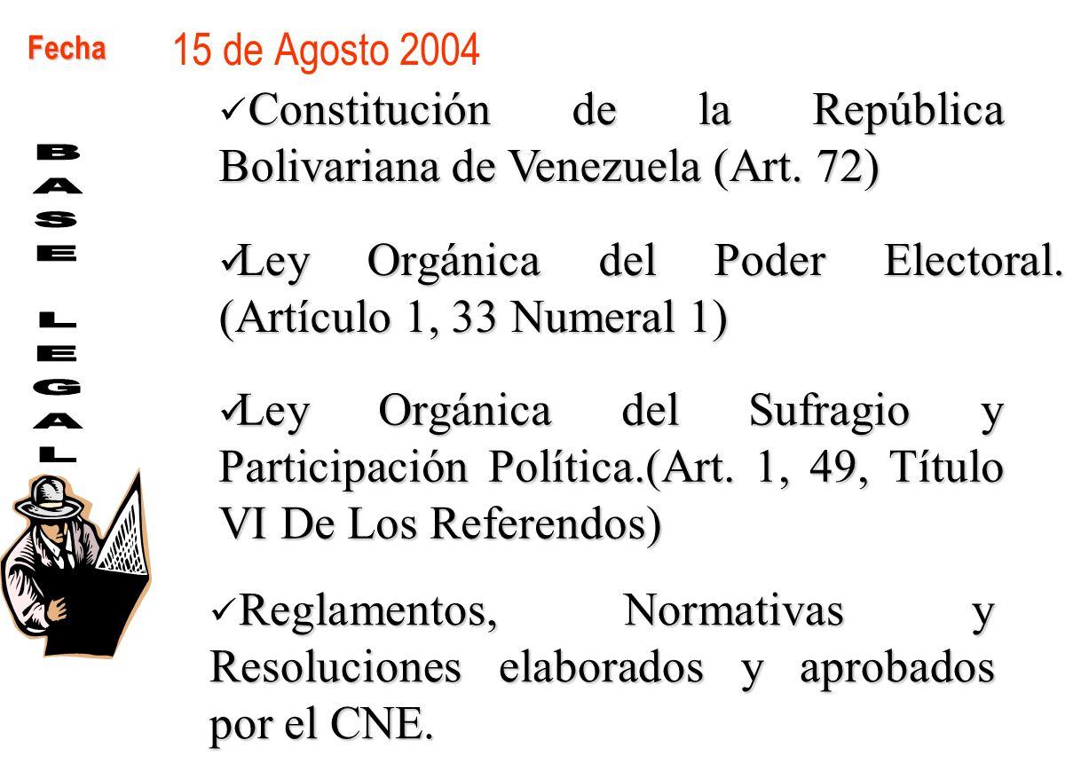 15 de Agosto 2004 Fecha Listados de Firmas Validas y Rechazadas Constitución de la República Bolivariana de Venezuela (Art. 72) Ley Orgánica del Poder