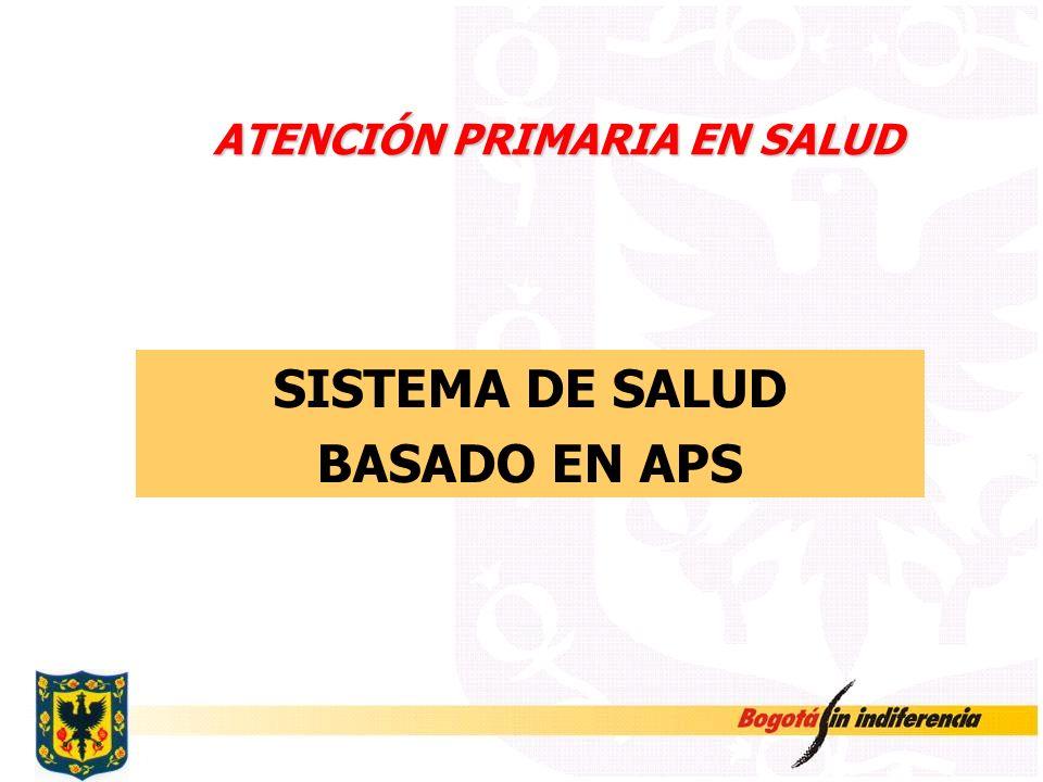 ATENCIÓN PRIMARIA EN SALUD SISTEMA DE SALUD BASADO EN APS