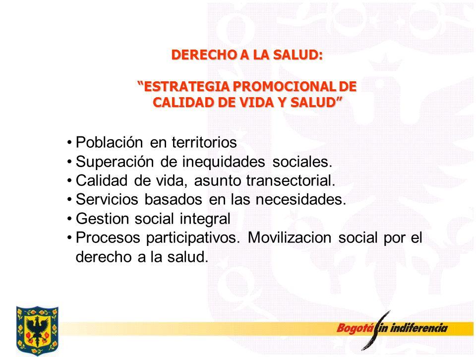 DERECHO A LA SALUD: ESTRATEGIA PROMOCIONAL DE CALIDAD DE VIDA Y SALUD Población en territorios Superación de inequidades sociales. Calidad de vida, as