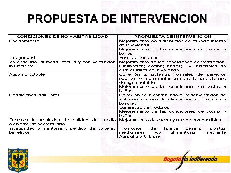 PROPUESTA DE INTERVENCION