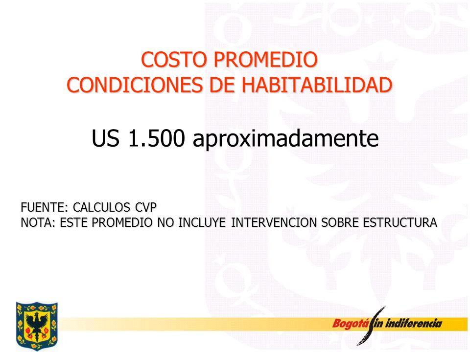 COSTO PROMEDIO CONDICIONES DE HABITABILIDAD US 1.500 aproximadamente FUENTE: CALCULOS CVP NOTA: ESTE PROMEDIO NO INCLUYE INTERVENCION SOBRE ESTRUCTURA