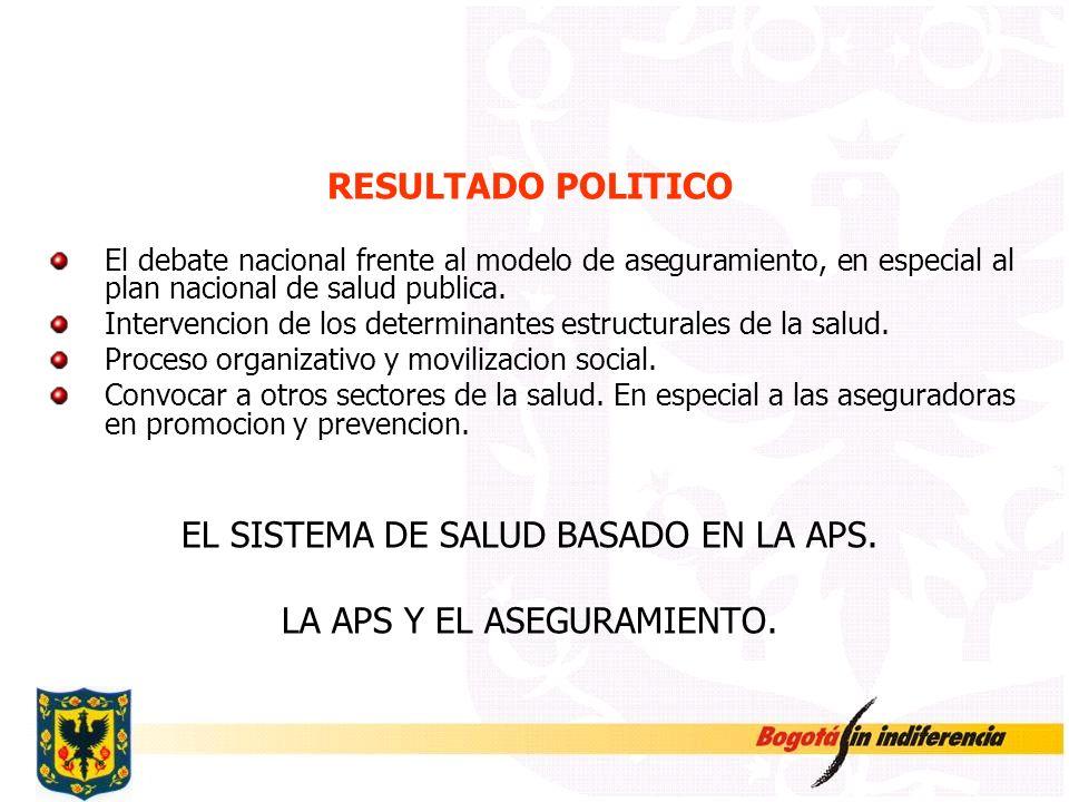 RESULTADO POLITICO El debate nacional frente al modelo de aseguramiento, en especial al plan nacional de salud publica. Intervencion de los determinan