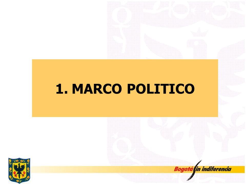 1.MARCO POLITICO