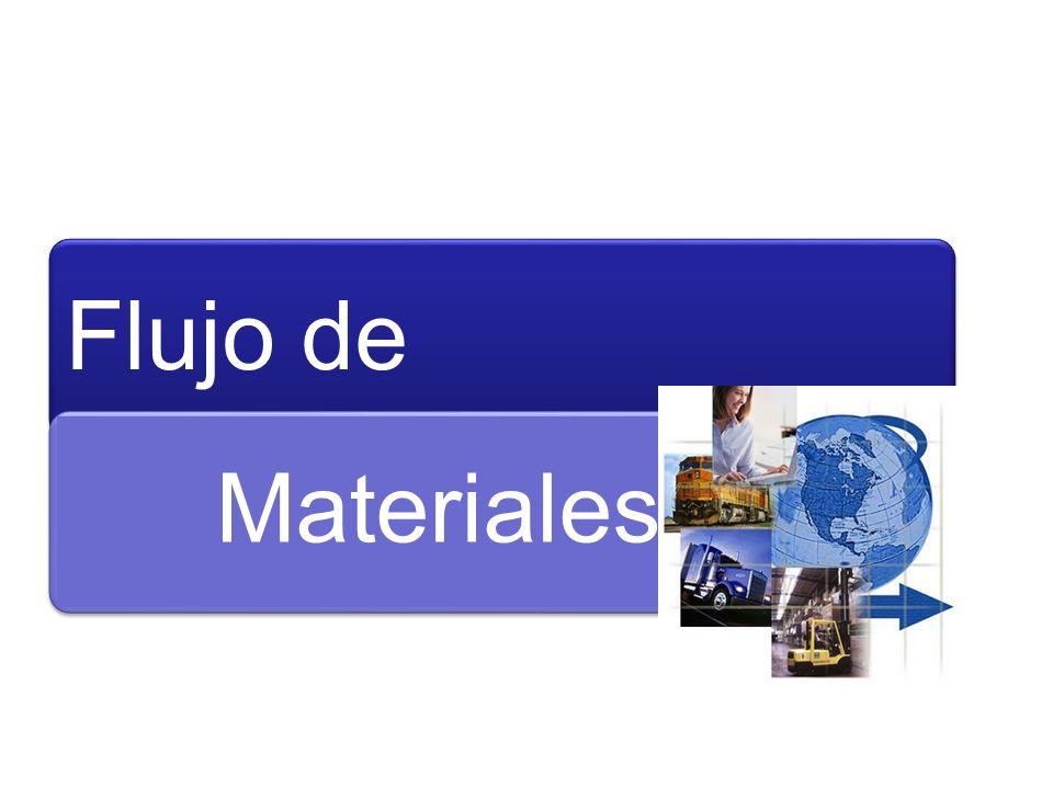 Riesgos de un Manejo Ineficiente de Materiales E.Mal sistema de Manejo de Materiales.