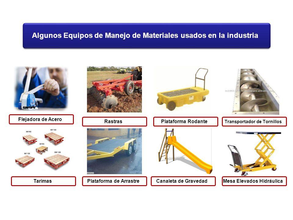 Algunos Equipos de Manejo de Materiales usados en la industria Flejadora de AceroTarimasRastrasPlataforma de ArrastrePlataforma RodanteCanaleta de Gra