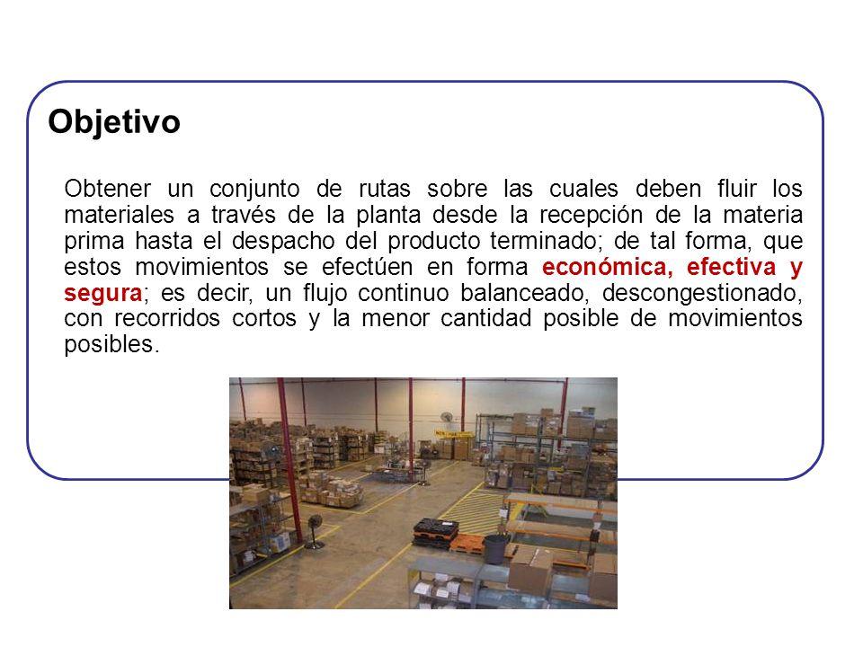 Algunos Equipos de Manejo de Materiales usados en la industria MontacargasGrúa BrazoTractorGrúa PortátilCarretilla Malacate Eléctrico Monorriel VolteoRobot Industrial