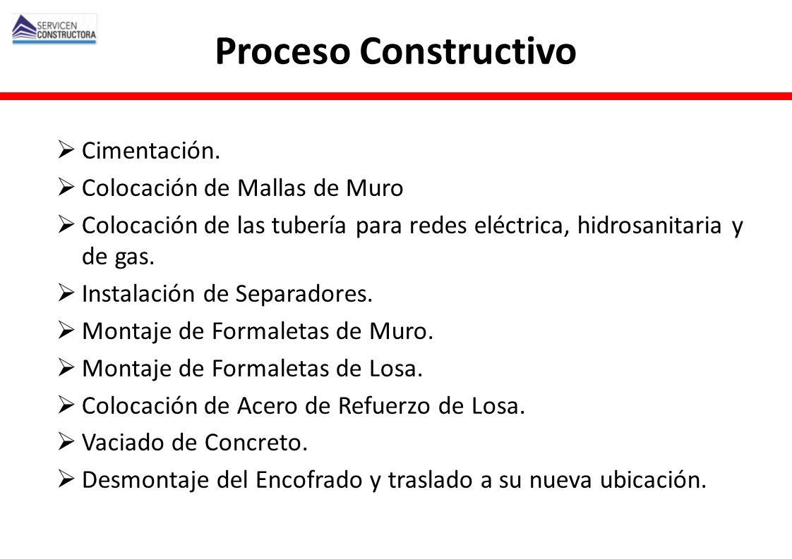 Proceso Constructivo Cimentación. Colocación de Mallas de Muro Colocación de las tubería para redes eléctrica, hidrosanitaria y de gas. Instalación de