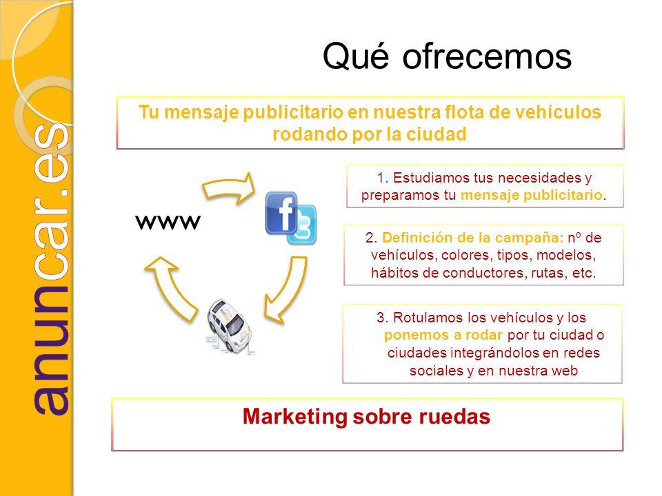 Qué ofrecemos 1. Estudiamos tus necesidades y preparamos tu mensaje publicitario. Marketing sobre ruedas 2. Definición de la campaña: nº de vehículos,