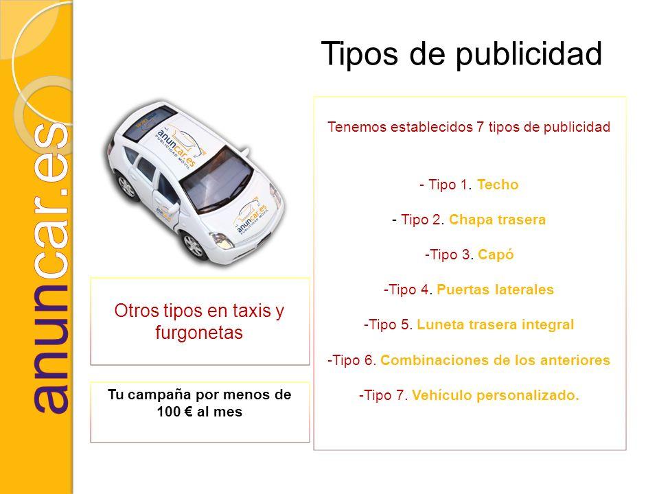 Tipos de publicidad Tenemos establecidos 7 tipos de publicidad - Tipo 1. Techo - Tipo 2. Chapa trasera -Tipo 3. Capó -Tipo 4. Puertas laterales -Tipo