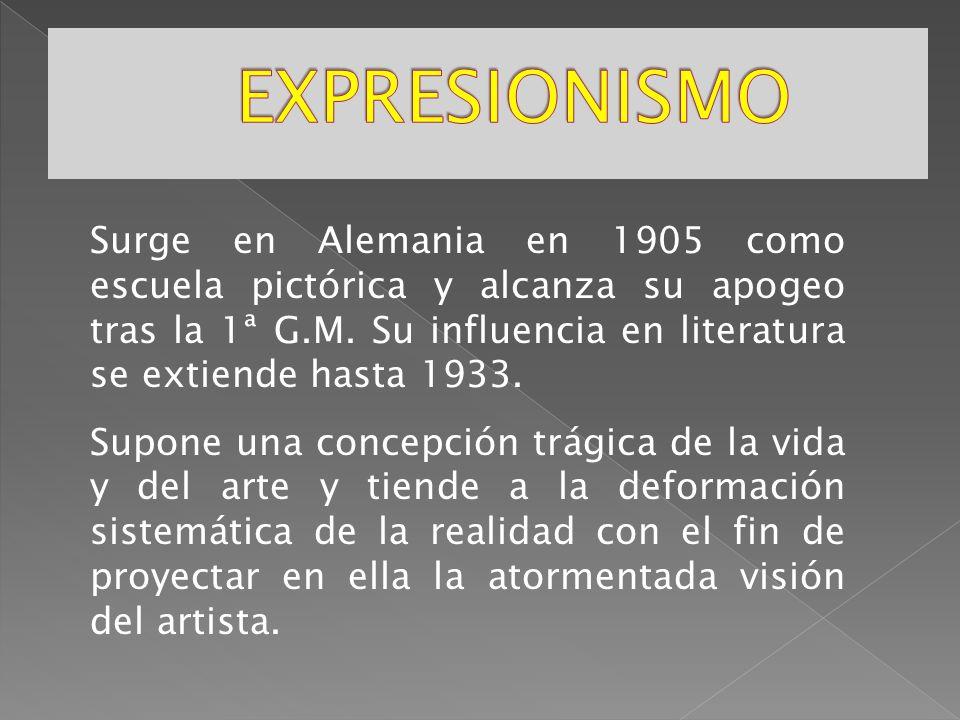 Expresiones Vanguardistas Expresionismo ( 1905 ) Cubismo ( 1907 ) Futurismo ( 1909 ) Creacionismo ( 1914 ) Dadaísmo ( 1916 ) Ultraísmo ( 1919 ) Surrea