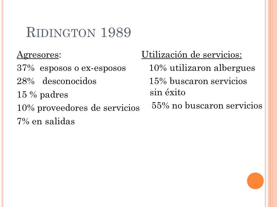 R IDINGTON 1989 Agresores: 37% esposos o ex-esposos 28% desconocidos 15 % padres 10% proveedores de servicios 7% en salidas Utilización de servicios: