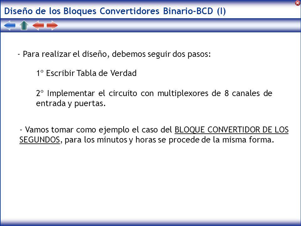 Diseño de los Bloques Convertidores Binario-BCD (I) 1º Escribir Tabla de Verdad 2º Implementar el circuito con multiplexores de 8 canales de entrada y