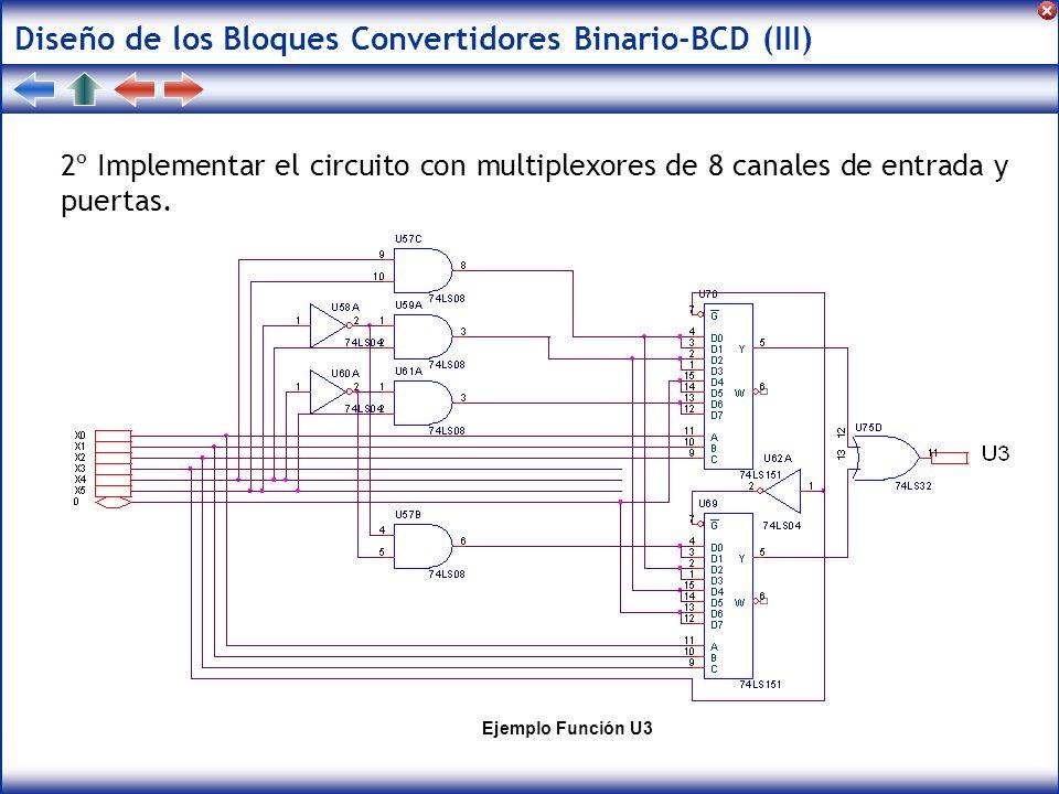 Diseño de los Bloques Convertidores Binario-BCD (III) 2º Implementar el circuito con multiplexores de 8 canales de entrada y puertas. Ejemplo Función
