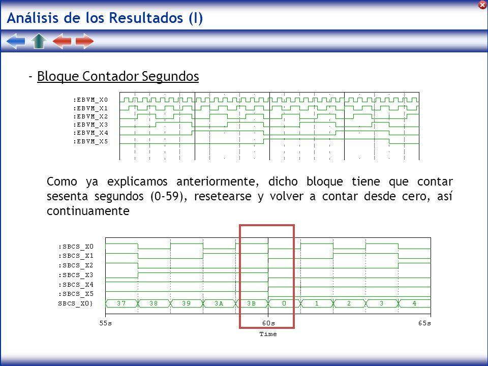 Análisis de los Resultados (I) - Bloque Contador Segundos Como ya explicamos anteriormente, dicho bloque tiene que contar sesenta segundos (0-59), res