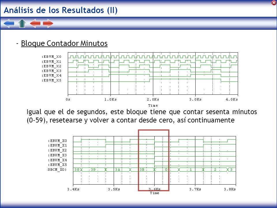 Análisis de los Resultados (II) - Bloque Contador Minutos Igual que el de segundos, este bloque tiene que contar sesenta minutos (0-59), resetearse y