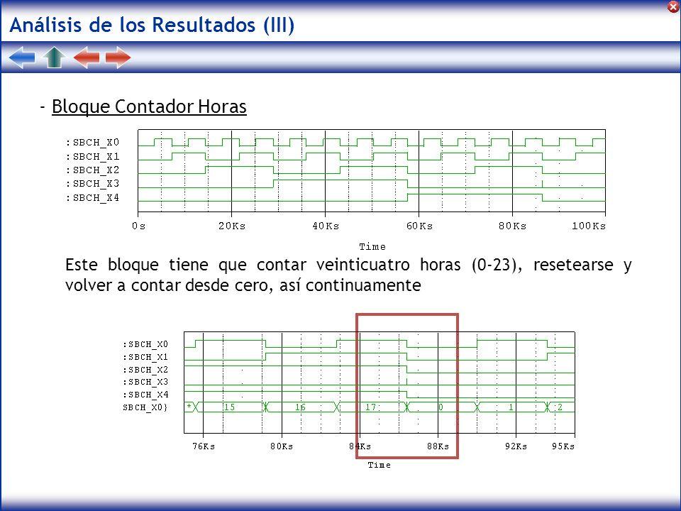 Análisis de los Resultados (III) - Bloque Contador Horas Este bloque tiene que contar veinticuatro horas (0-23), resetearse y volver a contar desde ce