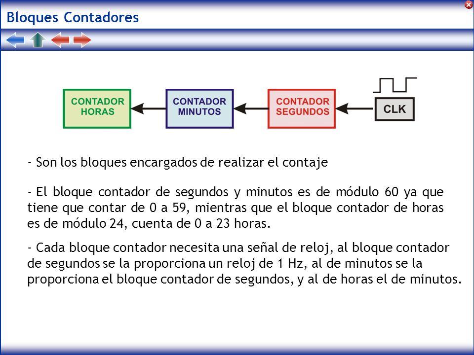 Bloques Contadores - Son los bloques encargados de realizar el contaje - El bloque contador de segundos y minutos es de módulo 60 ya que tiene que con