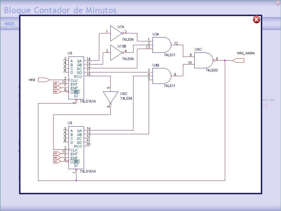 Bloque Contador de Minutos - Compuesto por dos contadores 74LS161 - Las puertas detectan la combinación 111100) 2, 60) 10, reseteandose justo al termi
