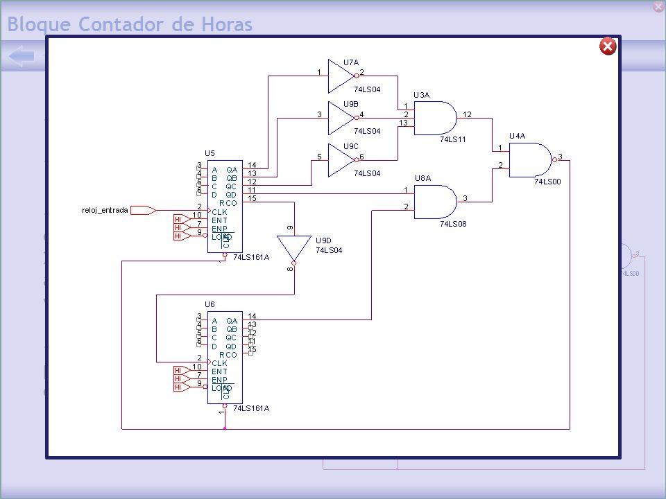 Bloques Convertidores de Binario a BCD - La función de estos bloques consiste en convertir la señal binaria procedente de los contadores en una señal BCD para que pueda ser interpretada por los visualizadores de siete segmentos - Para diseñar estos bloques utilizamos multiplexores 74LS151 de ocho canales de entrada y puertas lógicas.