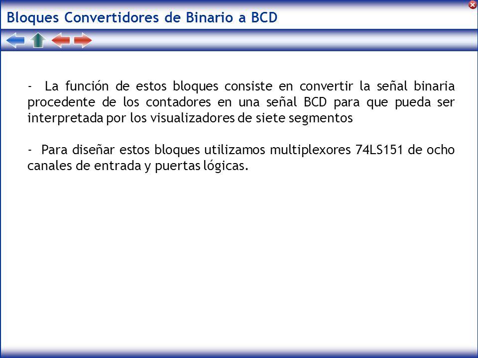 Bloque Convertidor de Segundos -Tiene 6 entradas procedentes del bloque contador de segundos -Tiene 8 salidas, 4 para representar las unidades y las otras 4 para representar las decenas.