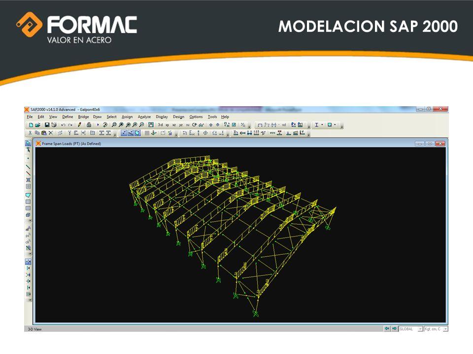 FUENTE: Manual de Aplicación Reglamentacion Acustica - OGUC MODELACION SAP 2000