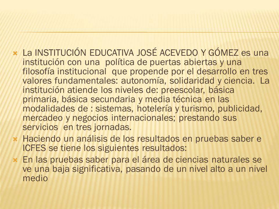 La INSTITUCIÓN EDUCATIVA JOSÉ ACEVEDO Y GÓMEZ es una institución con una política de puertas abiertas y una filosofía institucional que propende por e