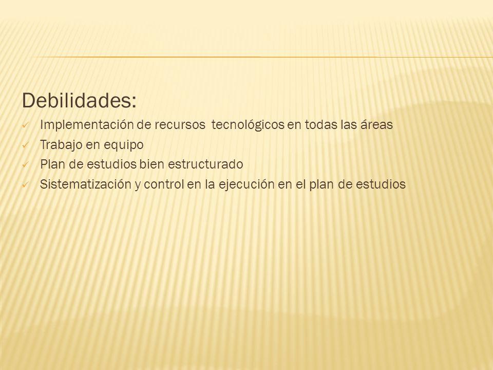 Para el desarrollo del proyecto en la utilización de las TIC se cuenta con tres salas de sistemas, de las cuales una es la de Medellín digital, la cual consta de 20 computadores fijos y 20 portátiles, que están a disposición de toda la comunidad educativa.