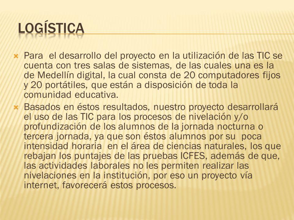 Para el desarrollo del proyecto en la utilización de las TIC se cuenta con tres salas de sistemas, de las cuales una es la de Medellín digital, la cua