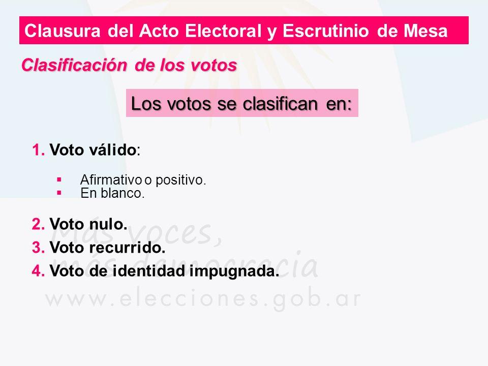 Clasificación de los votos Clausura del Acto Electoral y Escrutinio de Mesa 1. Voto válido: Afirmativo o positivo. En blanco. 2. Voto nulo. 3. Voto re