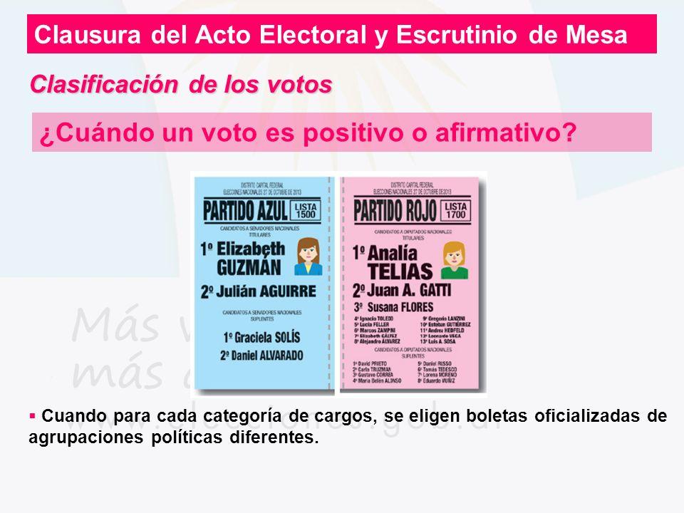 Clausura del Acto Electoral y Escrutinio de Mesa ¿Cuándo un voto es positivo o afirmativo? Cuando para cada categoría de cargos, se eligen boletas ofi