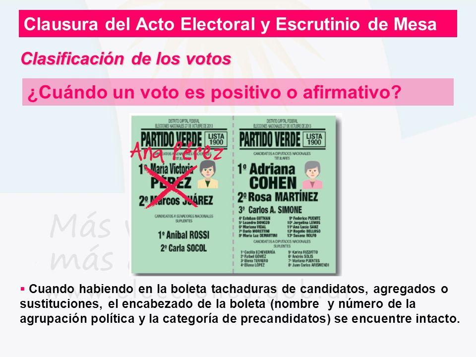 Clausura del Acto Electoral y Escrutinio de Mesa ¿Cuándo un voto es positivo o afirmativo? Cuando habiendo en la boleta tachaduras de candidatos, agre