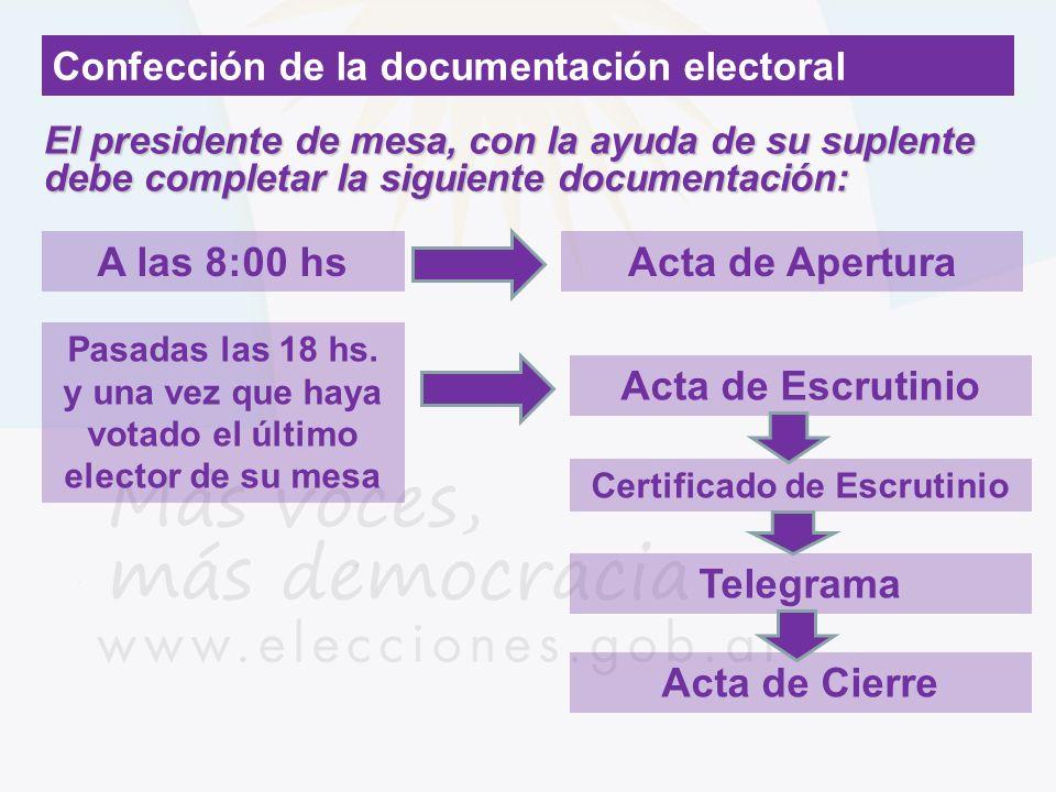El presidente de mesa, con la ayuda de su suplente debe completar la siguiente documentación: Confección de la documentación electoral Acta de Apertur