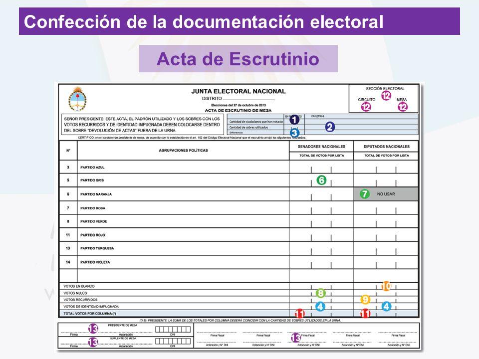 Confección de la documentación electoral Acta de Escrutinio