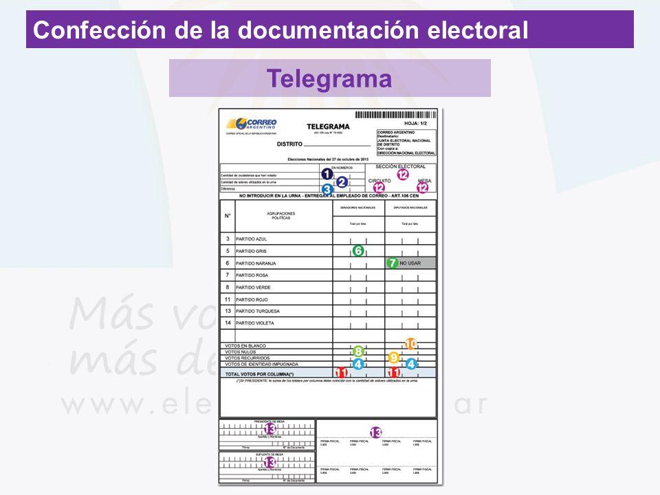 Confección de la documentación electoral Telegrama